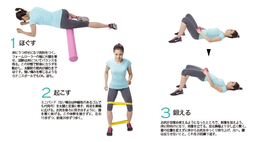 生理 中 筋 トレ 生理中に筋トレするメリットとおすすめメニュー3選:効率的に筋肉を鍛...